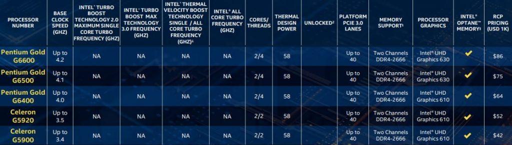 Pemproses Intel