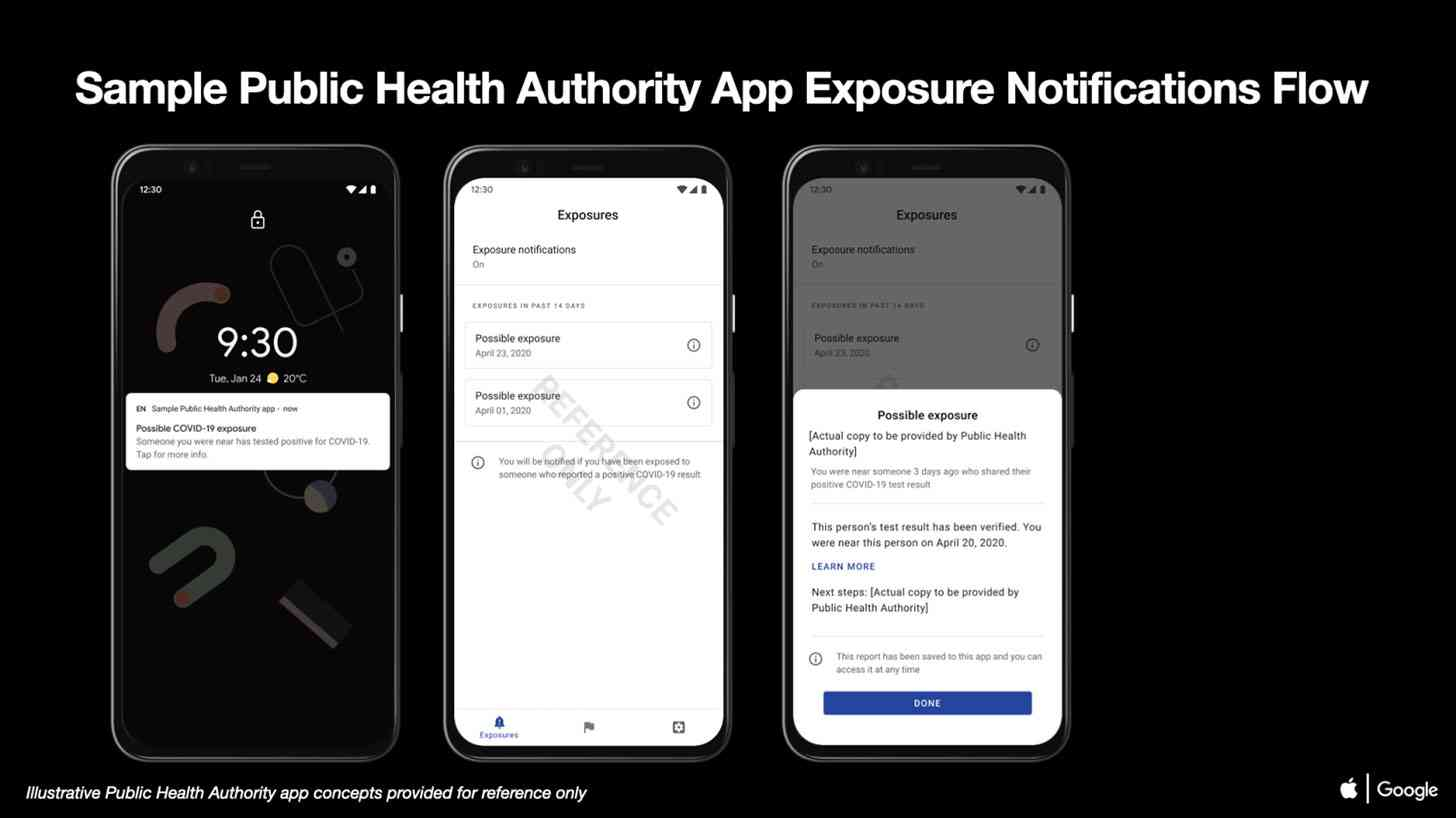 Android coronavirus maruz kalma bildirimi demosu