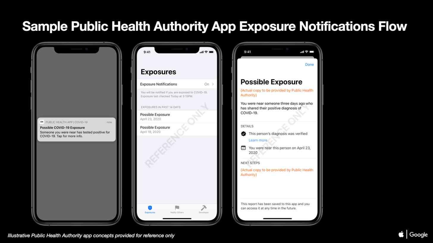 COVID-19 iOS maruz kalma bildirim demosu