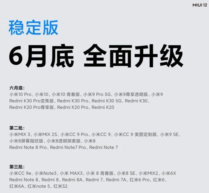 Chương trình cập nhật Xiaomi MIUI 12 cho các thiết bị Mi / Redmi 10