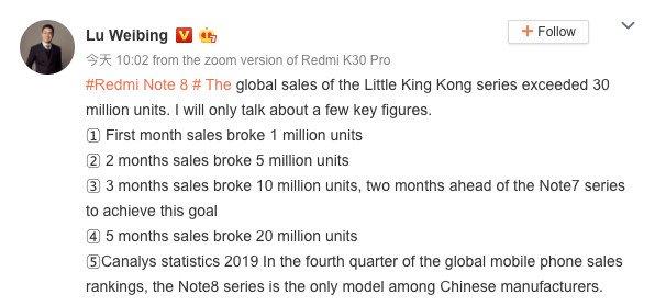 Sử dụng Redmi 8: Penjualan rekod, melebihi 30 juta tanda