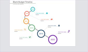 Mốc thời gian ngân sách