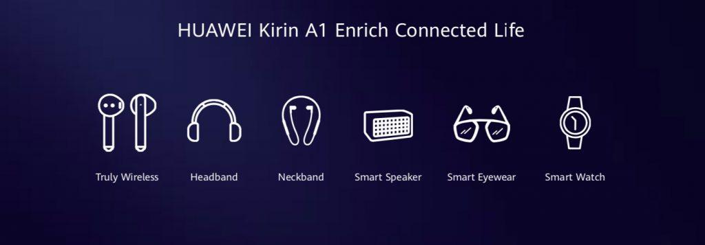 Huawei Kirin A1 tarafından desteklenmektedir yeni kulaklıklar, akıllı gözlük ve akıllı hoparlörler başlatacak 1