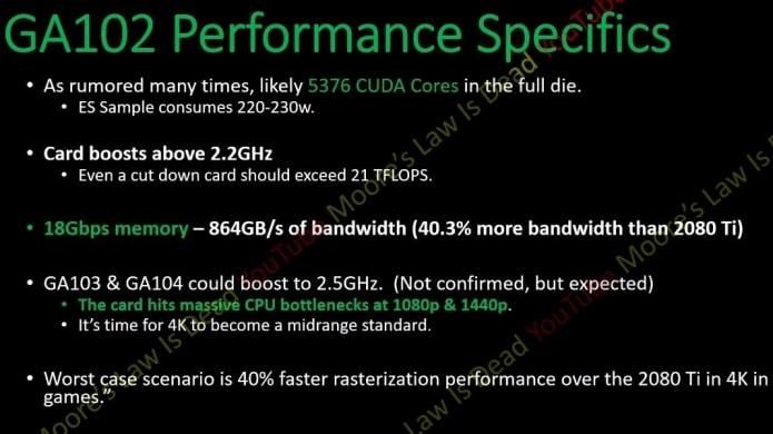 Nvidia RTX 3080 Ti: Für 4K-Spiele ist es 50% effizienter als 2080 Ti! 2