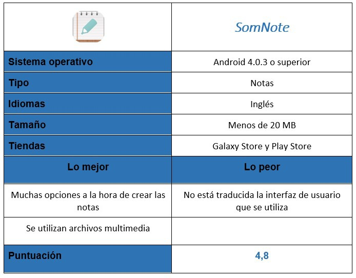 "SomNote application table ""width ="" 694 ""height ="" 542"