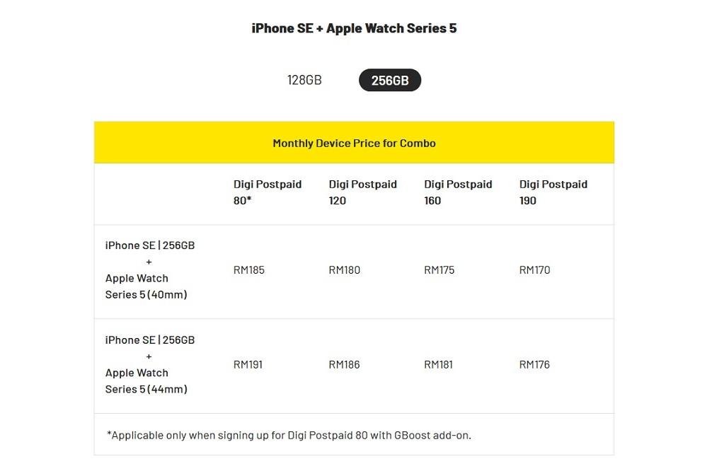 Digi iPhone SE tasarımı Apple Watch dosya