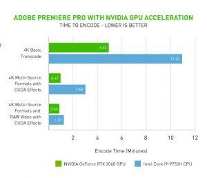 Grafik melalui Nvidia