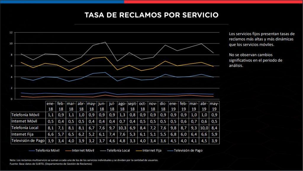 Yêu cầu dịch vụ viễn thông tăng 12% trong bốn năm qua 3