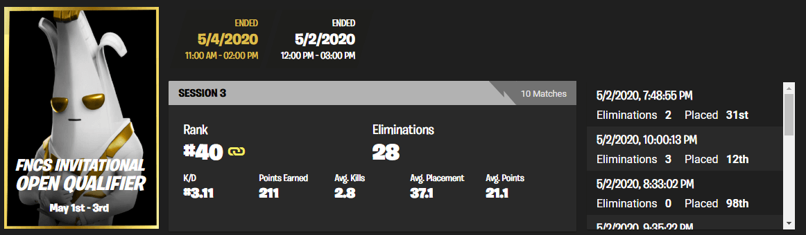 #FreeZenon tren sebagai 9 pro tahun menerima 1, Larangan 456 hari