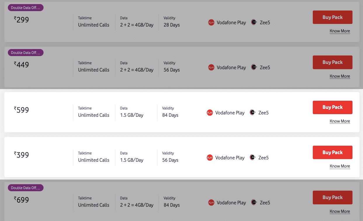 Vodafone Idea əvvəlcədən ödənilmiş plan gündə 399 Rs və 599 Rs 1.5GB məlumat təqdim edir