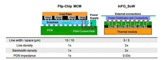 https://www.extremetech.com/wp-content/uploads/2020/07/TSMC-Comparison-Slide.jpg