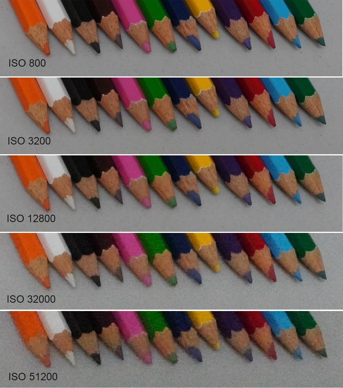 ISO  A6600 sony