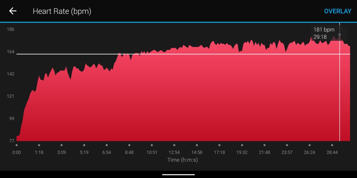fit versa 2 skontrolujte snímku srdcovej frekvencie verzus hudba garminského predchodcu 245