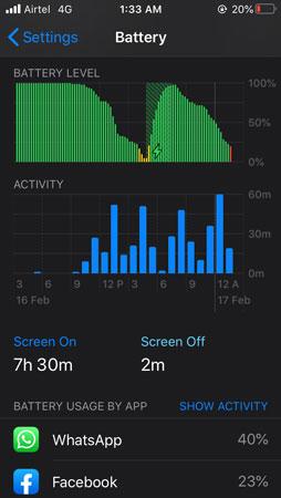 Predĺžte výdrž batérie v iPhone a iPad
