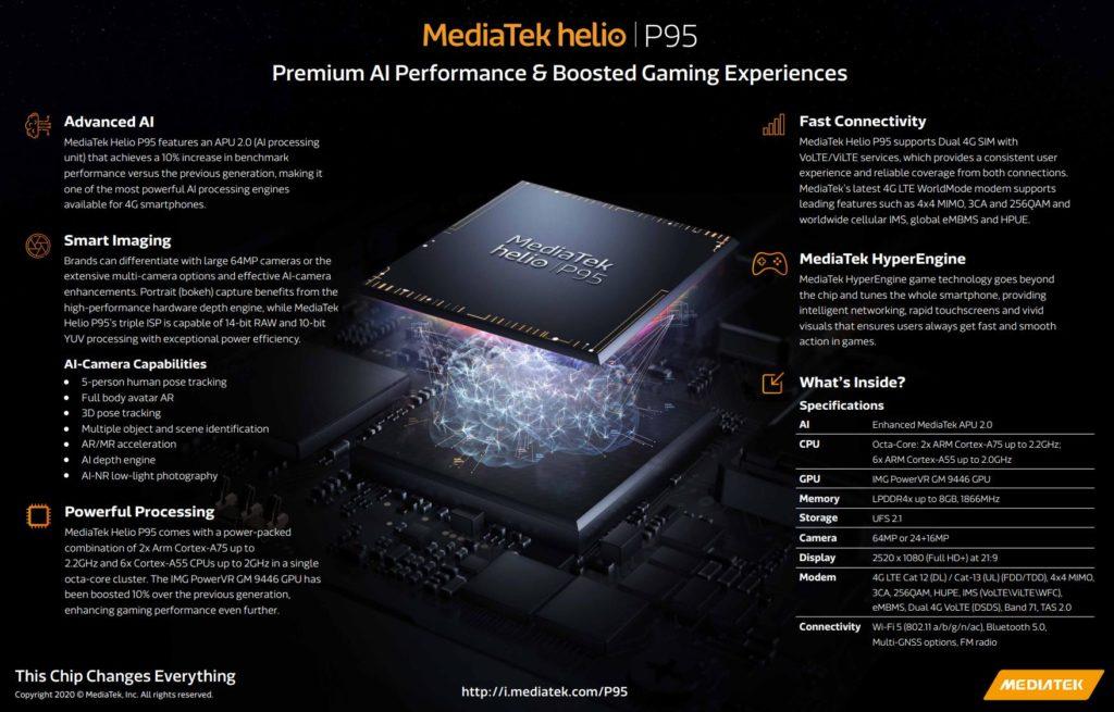 Porovnanie Mediatek Helio P95 vs Helio P90 vs Helio G80 a G70 - Doslova rovnaká špecifikácia ako P90, ale zjavne robí viac AI 1