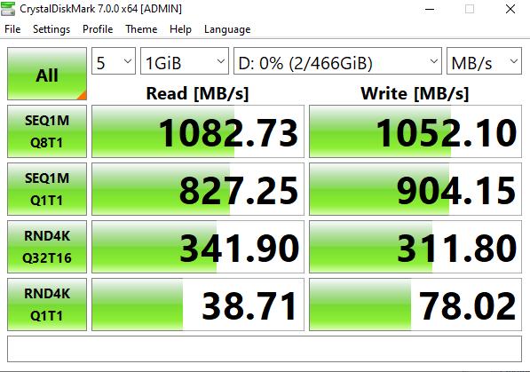 Prenosné 500 GB SSD Recenzia SanDisk Extreme Pro 2