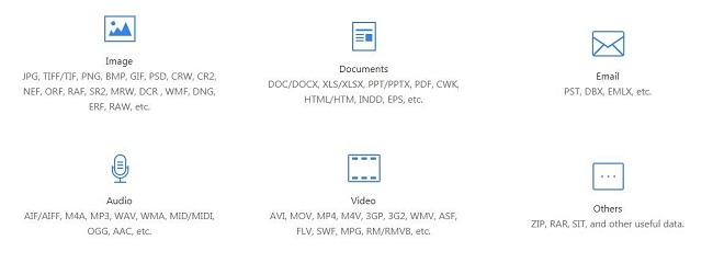 Rozsah súborov