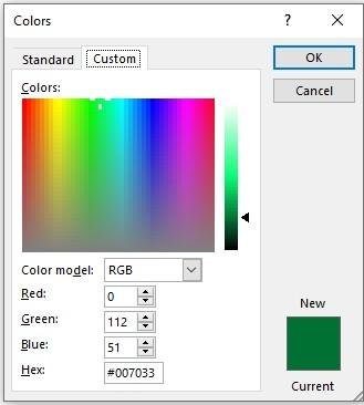 Kancelárski zasvätení v kruhu Prsteň si teraz môžu zvoliť farby pomocou hodnôt Hex 2