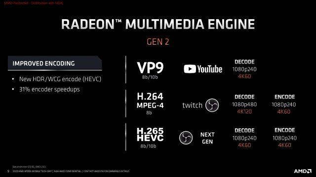 Spoločnosť AMD uvádza na trh Ryzen Mobile 4000: omnoho vyšší výkon, výdrž batérie 4