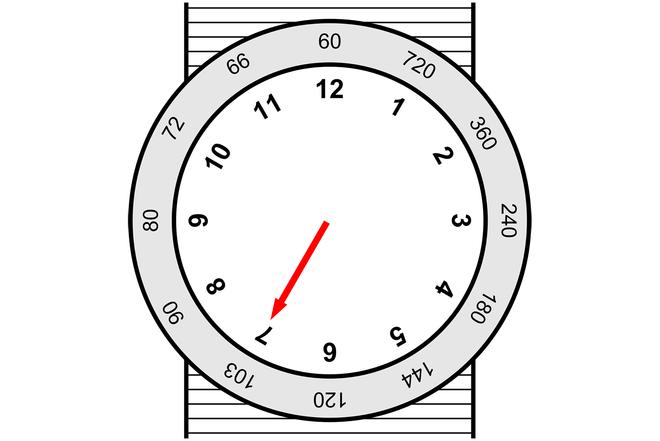 Apple watchos 7 aktualizácia: Dátum vydania, funkcie, úniky a správy 3