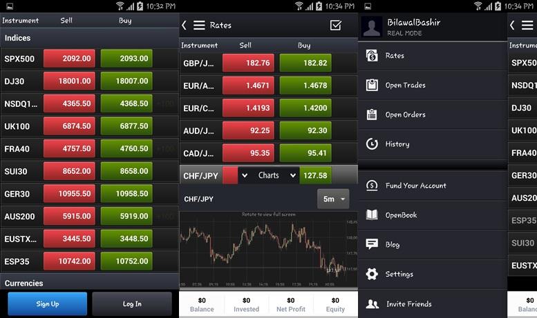 eToro Trader