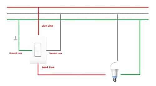 Ako pripojiť Kasa Smart Switch