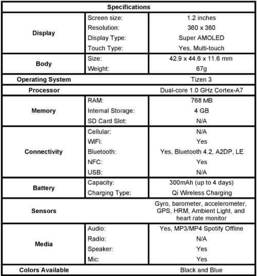 6 Najlepšie inteligentné hodinky Samsung a Smart Fitness 3
