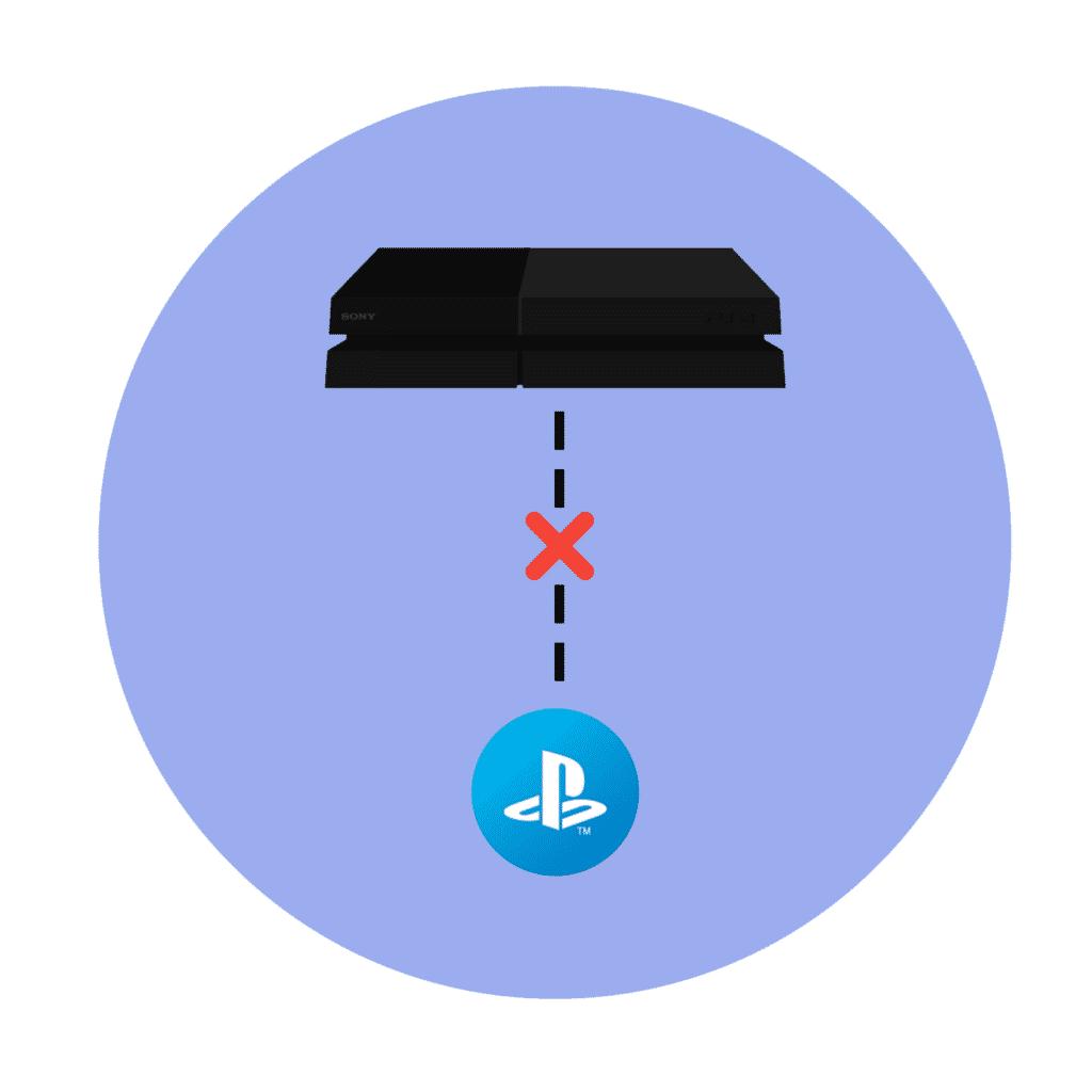 Problém s PS4?  Nemôžete sa pripojiť k PSN?