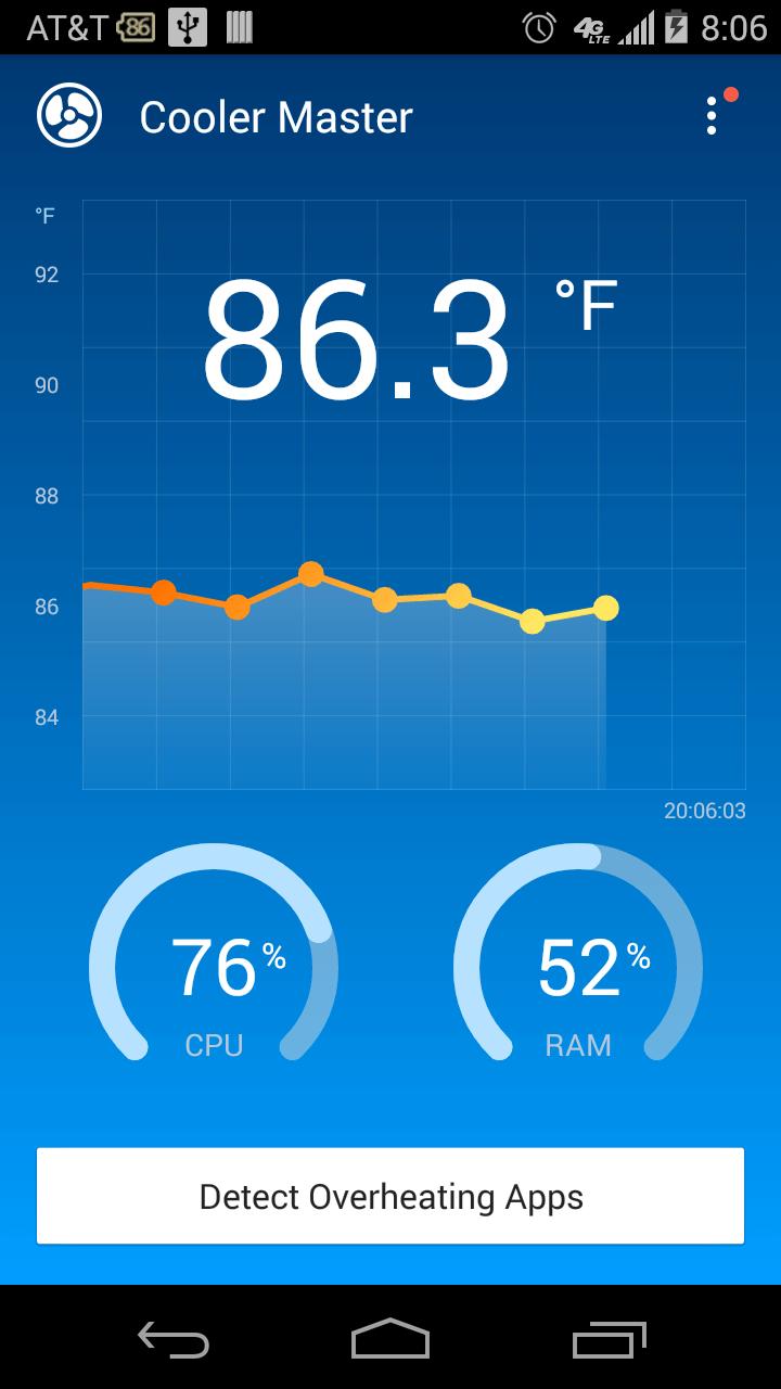 chladič-hlavný graf