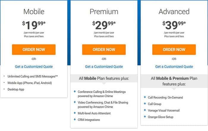 Cena Vonage - najlepší poskytovatelia VoIP