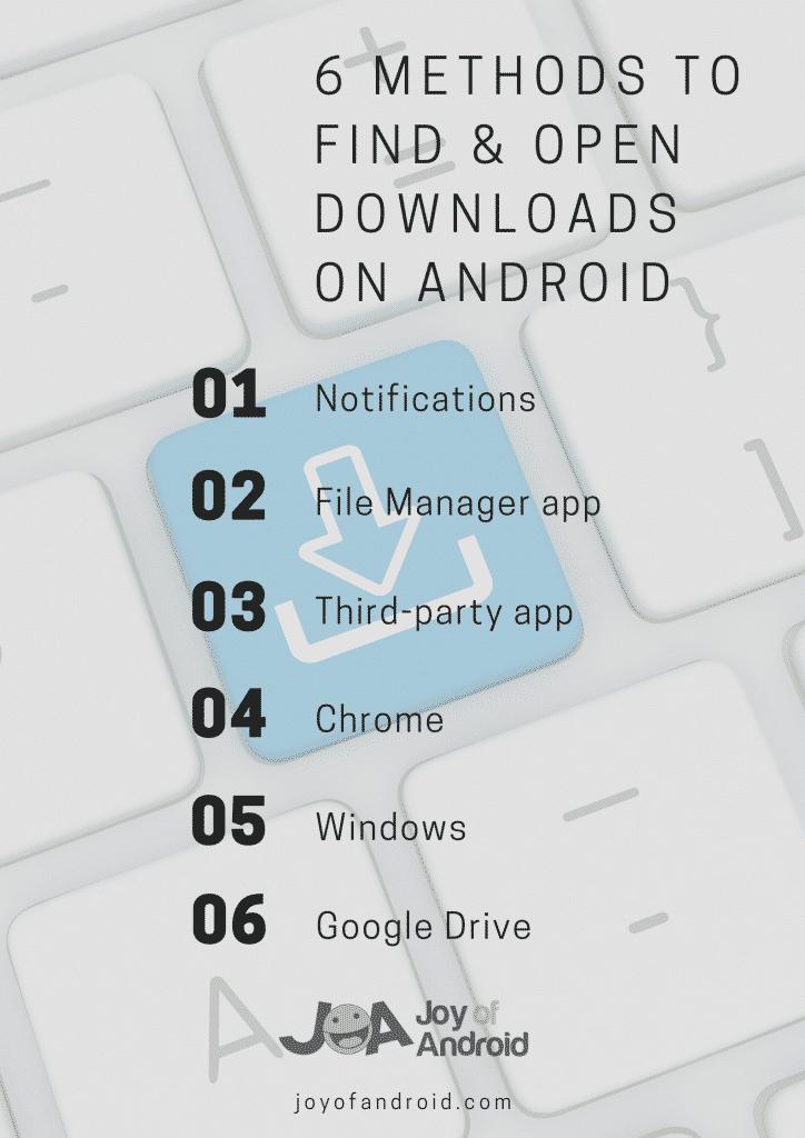 Spôsoby, ako nájsť a otvoriť sťahovanie v systéme Android