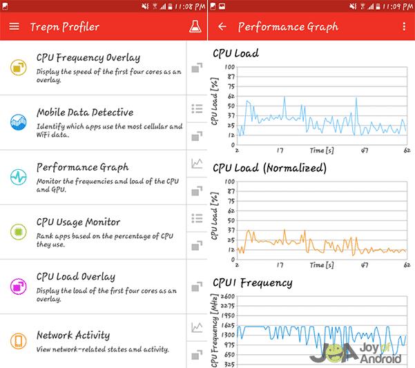 Ako zastaviť zaostávanie telefónu Android 3
