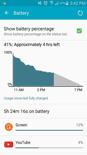 Štatistiky batérie systému Android